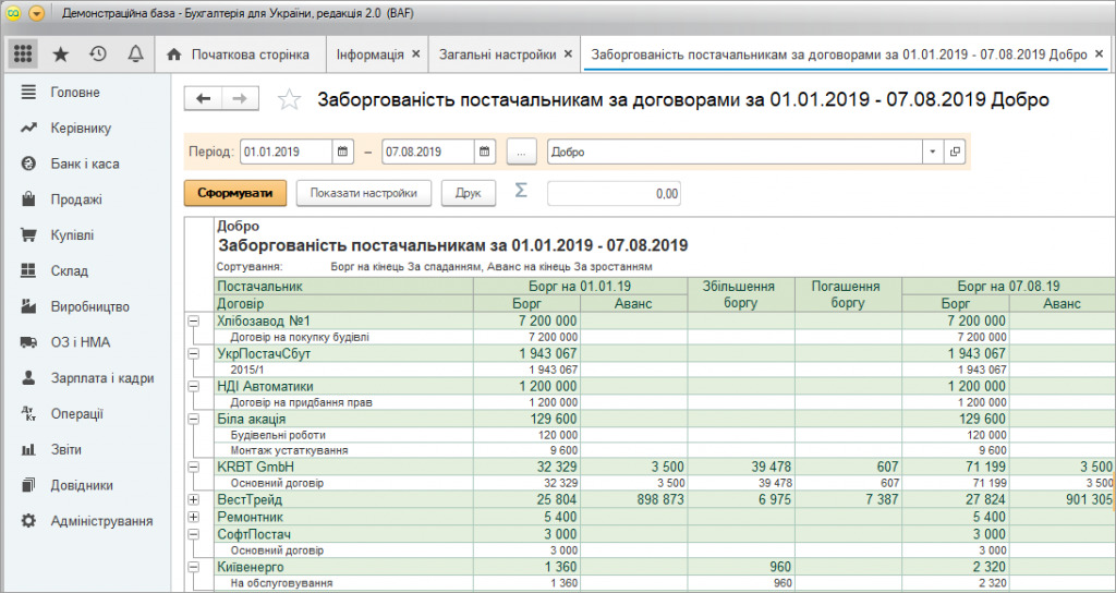 BAS Бухгалтерия КОРП